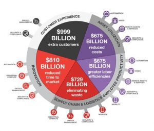 Internet-of-Things-graphic