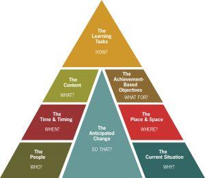 8_Steps_Pyramid_3